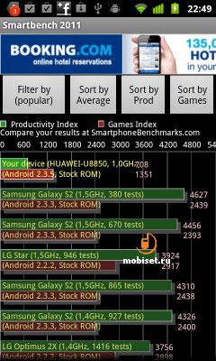 Huawei Vision (U8850)
