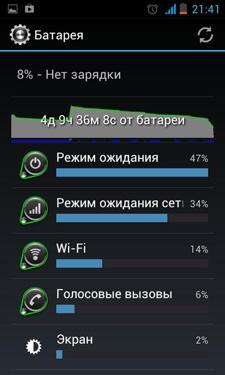 Prestigio MultiPhone PAP4300 DUO