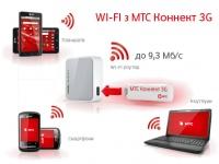 МТС предлагает новый Wi-Fi – маршрутизатор TL-MR3020