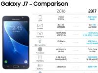 Известны полные спецификации неанонсированных Samsung Galaxy J5 (2017) и J7 (2017)