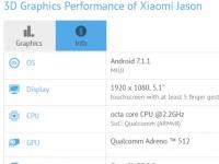 Xiaomi Jason с 6 ГБ ОЗУ и 12Мп камерой засветился в GFXBench