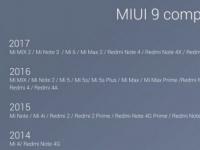Xiaomi отказалась выпускать новые прошивки для шести моделей смартфонов