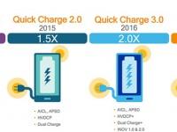 Подробности быстрой зярядки Quick Charge 4+ в Snapdragon 845