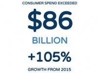 В прошлом году в мире на мобильные приложения было потрачено 86 млрд долларов