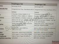 Все основные характеристики Snapdragon 710 и Snapdragon 730