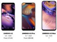 Просочилась информация о новинках серии UMIDIGI A3, сравнимых с iPhone XS, iPhone XS Max и iPhone XR