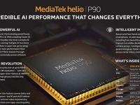 Компания MediaTek представила процессор Helio P90: он производительнее Snapdragon 855 и Kyrin 980 в тесте AI-Benchmark