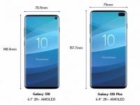 Стали известны размеры смартфонов Samsung Galaxy S10 и S10+