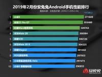 Xiaomi Mi 9 и Lenovo Z5 Pro GT возглавили рейтинг AnTuTu в феврале