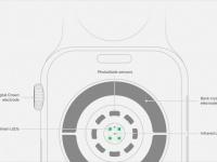 Кардиологи назвали датчик ЭКГ Apple Watch неэффективным и подали в суд