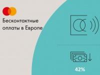 78% транзакций по картам Mastercard в Европе — бесконтактные