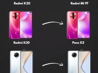 Упорядочивая хаос: блогер попытался понять нейминг смартфонов Xiaomi