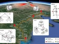В Китае развернута первая в мире интегрированная сеть сверхзащищенной квантовой связи
