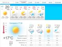 Погода в Киеве на 5 дней