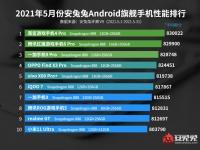 Realme GT впервые попал в топ-10 AnTuTu после скандала с читерством
