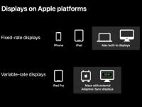 Apple на WWDC намекнула на долгожданные 120 Гц в iPhone 13