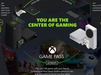 Чтобы играть в игры для Xbox понадобится лишь умный телевизор и геймпад