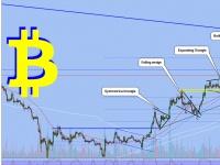 Лучшая биржа Bitcoin: какими элементами она должна обладать?