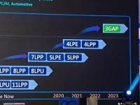 Первое поколение 3-нм техпроцесса будет доступно только собственному подразделению Samsung