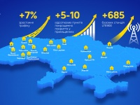 Киевстар улучшил покрытие 4G в 14 городах