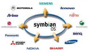 Symbian OS smartphone